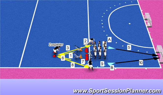 Hockey Session Plan Drill (Colour): Station 5