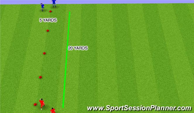 Football/Soccer Session Plan Drill (Colour): Sprint Variations