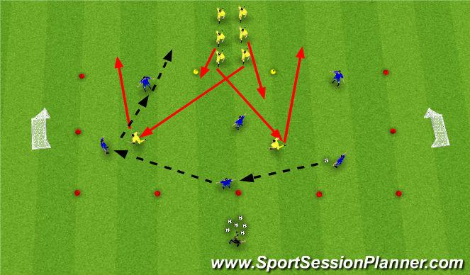 Football/Soccer Session Plan Drill (Colour): 6v2 Transition Game