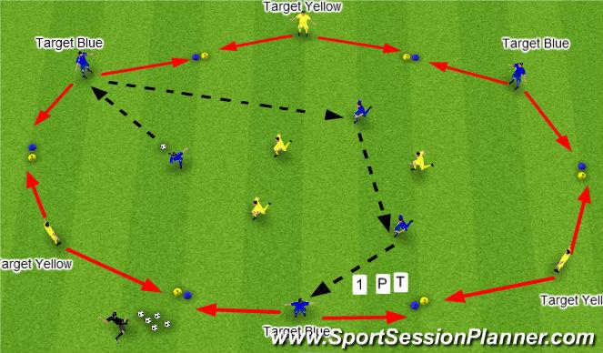 Football/Soccer Session Plan Drill (Colour): Hexagonal Game