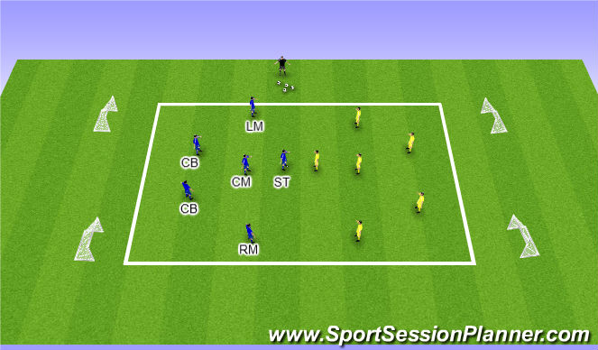 Football/Soccer Session Plan Drill (Colour): 6v6 to Small Goals