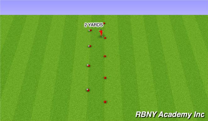 Football/Soccer Session Plan Drill (Colour): Jockeying Variations