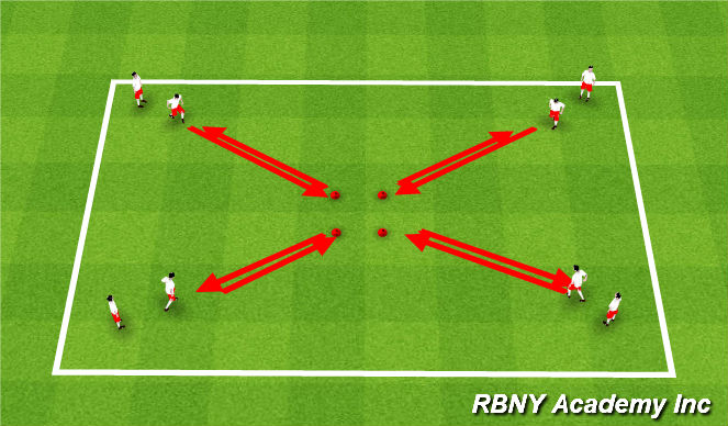 Football/Soccer Session Plan Drill (Colour): U-Turn