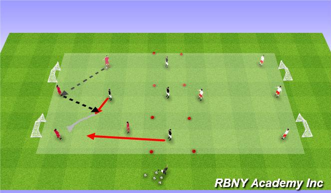 Football/Soccer Session Plan Drill (Colour): Main Activity Progression
