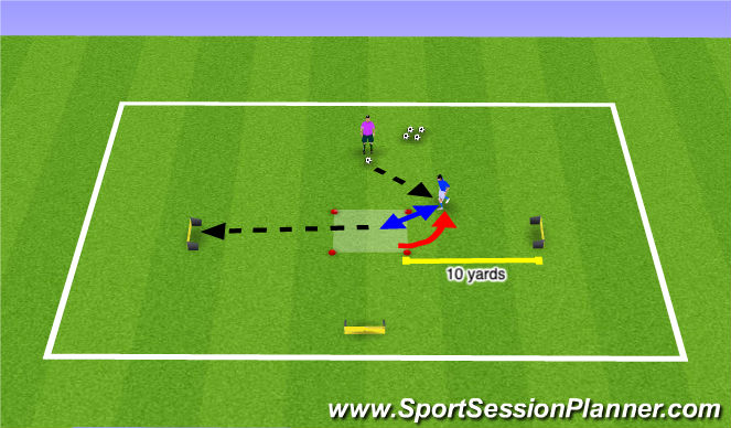 Football/Soccer Session Plan Drill (Colour): Passing & Receiving Benchmark