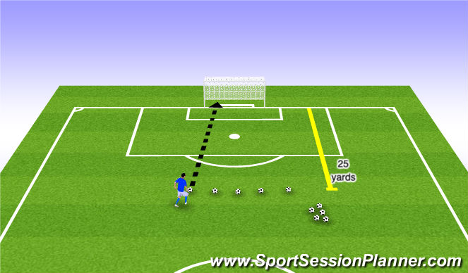 Football/Soccer Session Plan Drill (Colour): Power Shooting Test