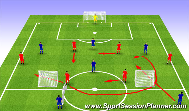 Football/Soccer Session Plan Drill (Colour): 6v4+2 2nd and 3rd phase of attack. 6v4+2 II i III faza ataku.