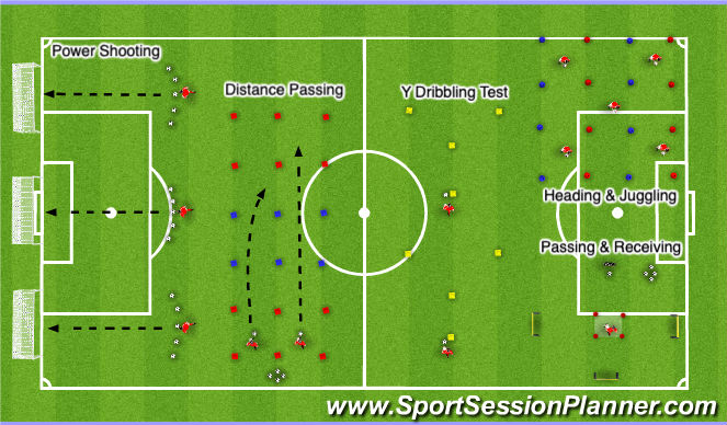 Football/Soccer Session Plan Drill (Colour): Testing