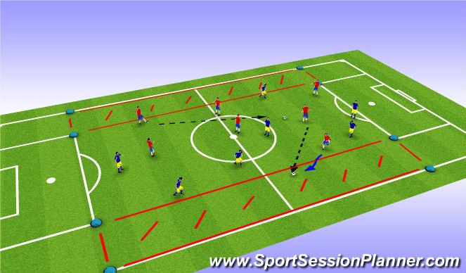 Football/Soccer Session Plan Drill (Colour): 7v7 penetrating