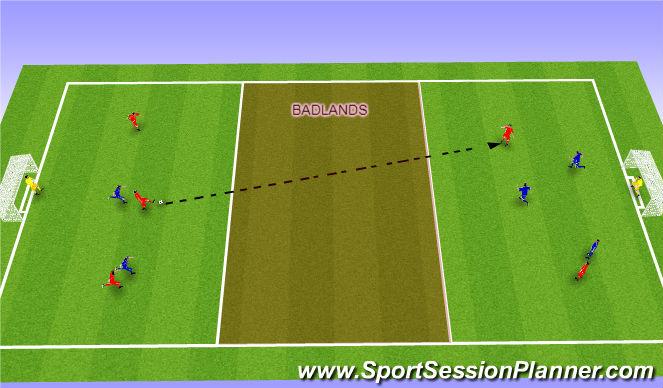 Football/Soccer Session Plan Drill (Colour): SSG: Badlands