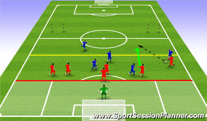 Football/Soccer Session Plan Drill (Colour): Phase 2 example
