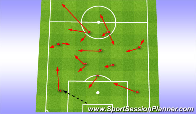 Football/Soccer Session Plan Drill (Colour): Cb in center
