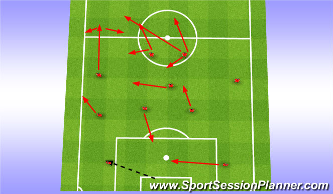 Football/Soccer Session Plan Drill (Colour): Cb On side