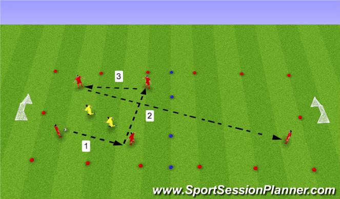 Football/Soccer Session Plan Drill (Colour): 4V2 + 1 Target Transition Rondo