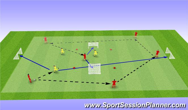 Football/Soccer Session Plan Drill (Colour): 5v2 (1v1) to 2 Goals