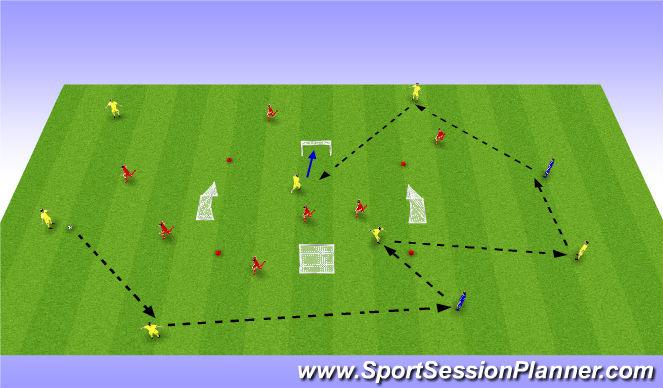 Football/Soccer Session Plan Drill (Colour): 5v5 (+2) - 2v2 Inside Targets