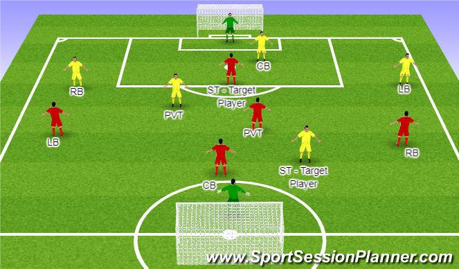 Football/Soccer Session Plan Drill (Colour): 5v5 +GK