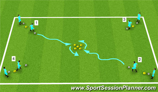 Football/Soccer Session Plan Drill (Colour): 4 square unopposed