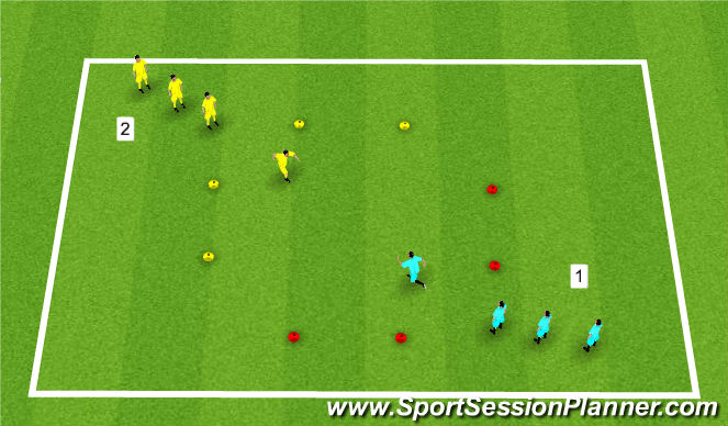 Football/Soccer Session Plan Drill (Colour): Beat opponent through gate