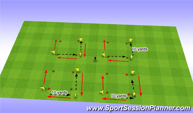 Football/Soccer Session Plan Drill (Colour): Activation: Box Passing (12 mins)