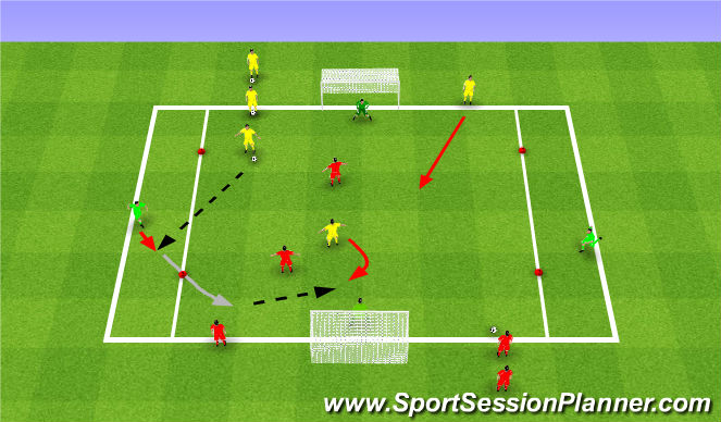 Football/Soccer Session Plan Drill (Colour): Flies: 2v2 (plus 2) 20 minutes