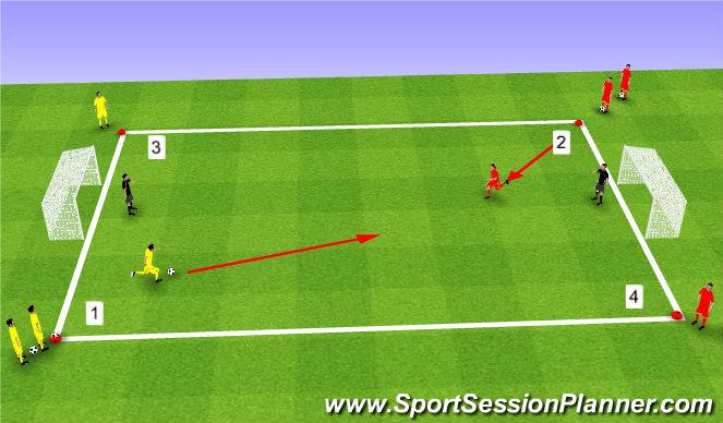 Football/Soccer Session Plan Drill (Colour): 1v0,1v1, 2v1, 2v2 (20 minutes)