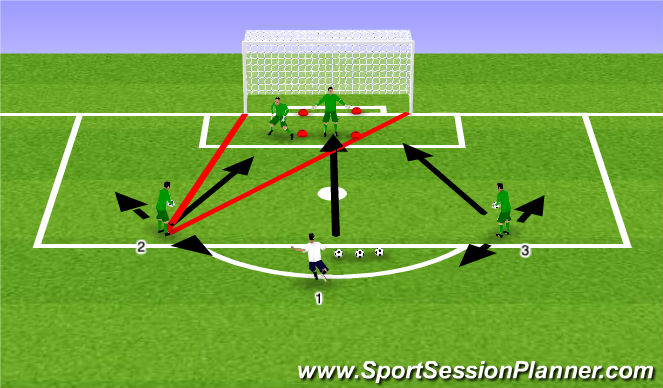 Football/Soccer Session Plan Drill (Colour): Footwork/Handling/ Anglle Play