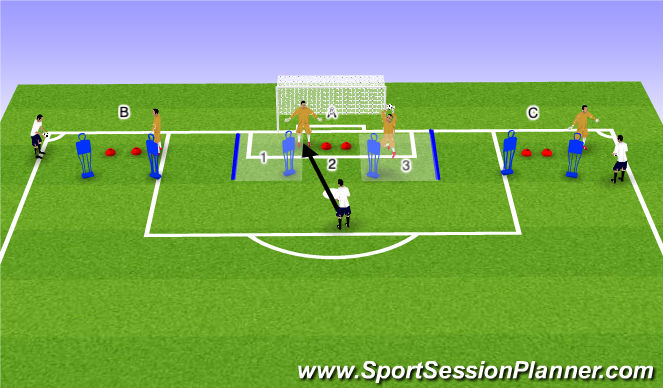 Football/Soccer Session Plan Drill (Colour): Dealing With Flank  Service( Warm Up)