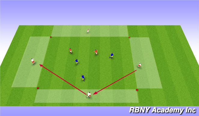 Football/Soccer Session Plan Drill (Colour): Race Games