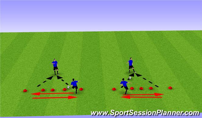 Football/Soccer Session Plan Drill (Colour): Cadence