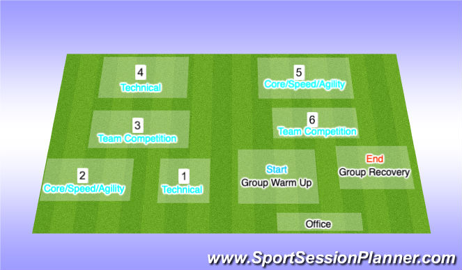 Football/Soccer Session Plan Drill (Colour): Mon-Wed Set Up