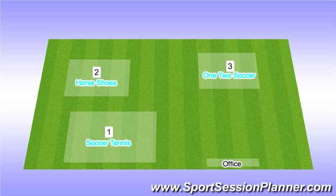 Football/Soccer Session Plan Drill (Colour): Thurs Set Up