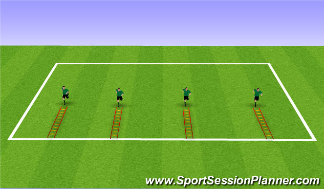 Football/Soccer Session Plan Drill (Colour): Ladder work