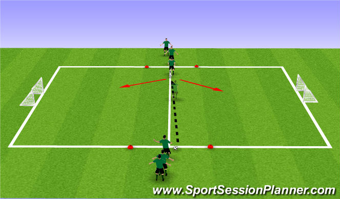 Football/Soccer Session Plan Drill (Colour): Group moves to goals.