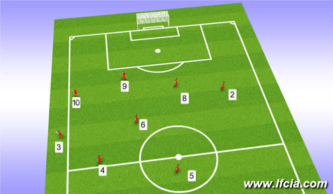 Football/Soccer Session Plan Drill (Colour): Set Pieces: Throw Ins