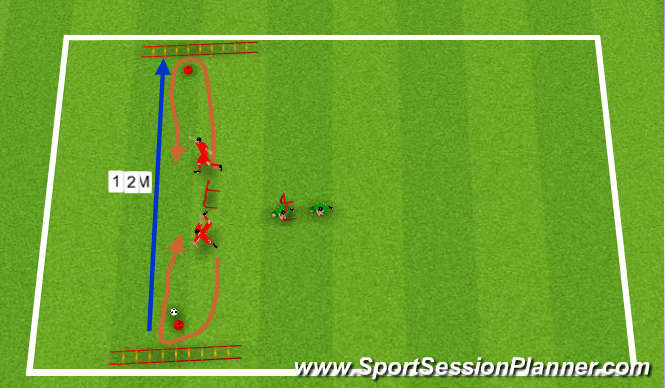 Football/Soccer Session Plan Drill (Colour): ball warm up 2