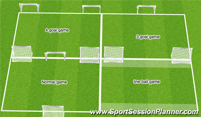Football/Soccer Session Plan Drill (Colour): Small sided games: - road to wembley