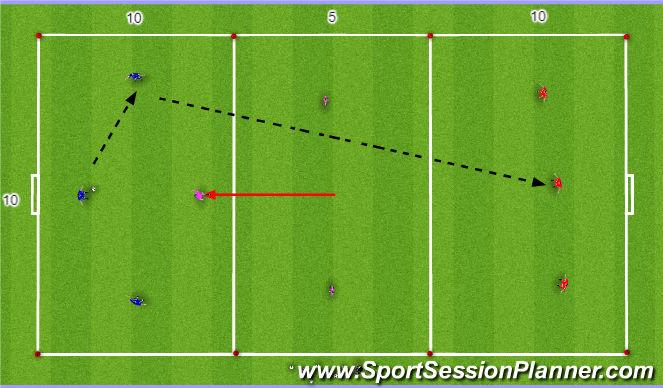 Football/Soccer Session Plan Drill (Colour): SKILL INTERVENTION