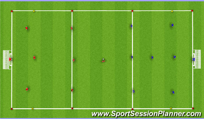 Football/Soccer Session Plan Drill (Colour): EVALUATION GAME