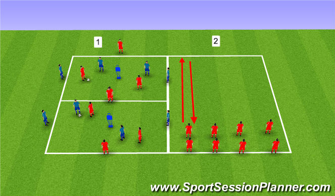 Football/Soccer Session Plan Drill (Colour): Rotation 1