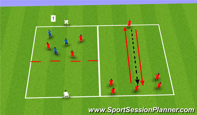 Football/Soccer Session Plan Drill (Colour): Rotation 2