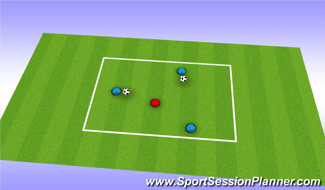 Football/Soccer Session Plan Drill (Colour): 2 ball drill