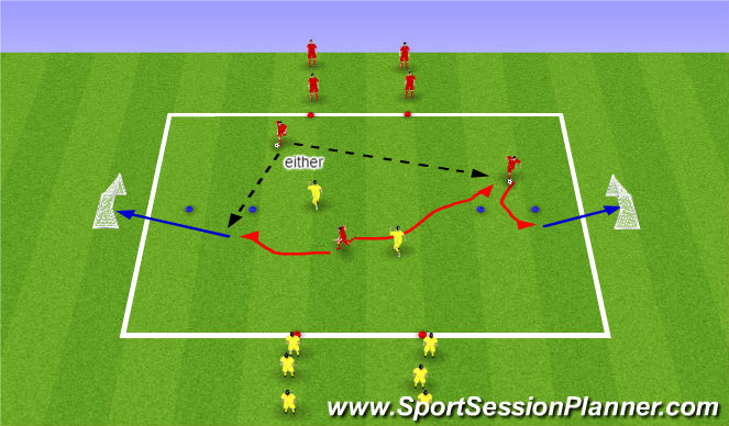 Football/Soccer Session Plan Drill (Colour): 2v2 Penetrating Pass Game