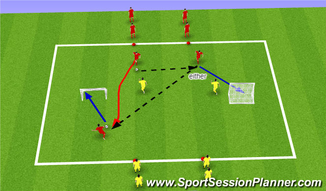 Football/Soccer Session Plan Drill (Colour): 2v2 - (2 small goals reversed)