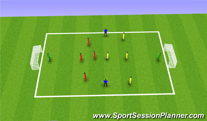 Football/Soccer Session Plan Drill (Colour): 4v4 (+GK) (+2 Neutrals)