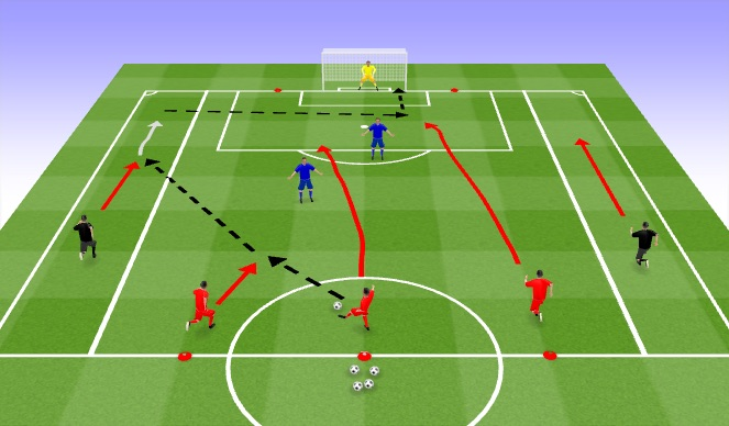 Football/Soccer Session Plan Drill (Colour): Exercise 3