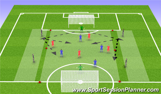 Football/Soccer Session Plan Drill (Colour): Build Up: Final Game