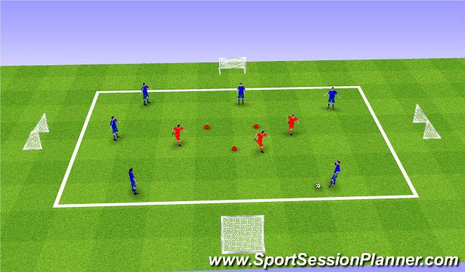 Football/Soccer Session Plan Drill (Colour): Liverpool Rondo w Split