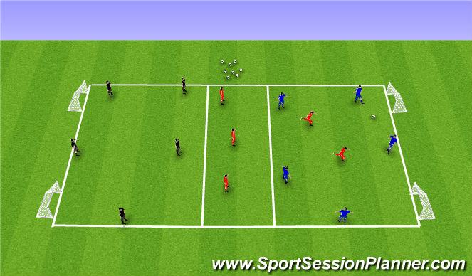 Football/Soccer Session Plan Drill (Colour): Pressure Rondo