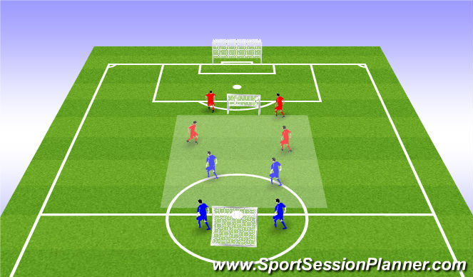 Football/Soccer Session Plan Drill (Colour): transiton warm up